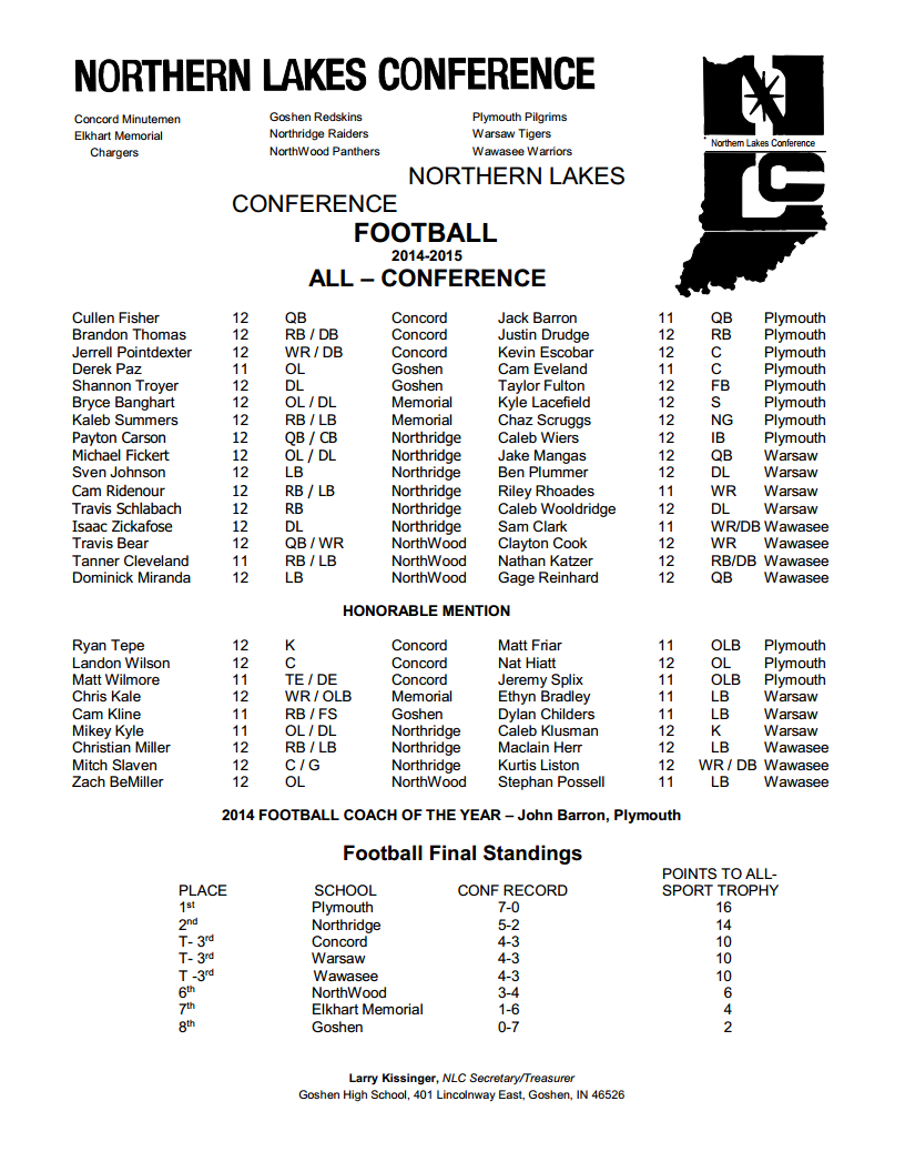 2014 NLC FB All Conferencepng_Page1