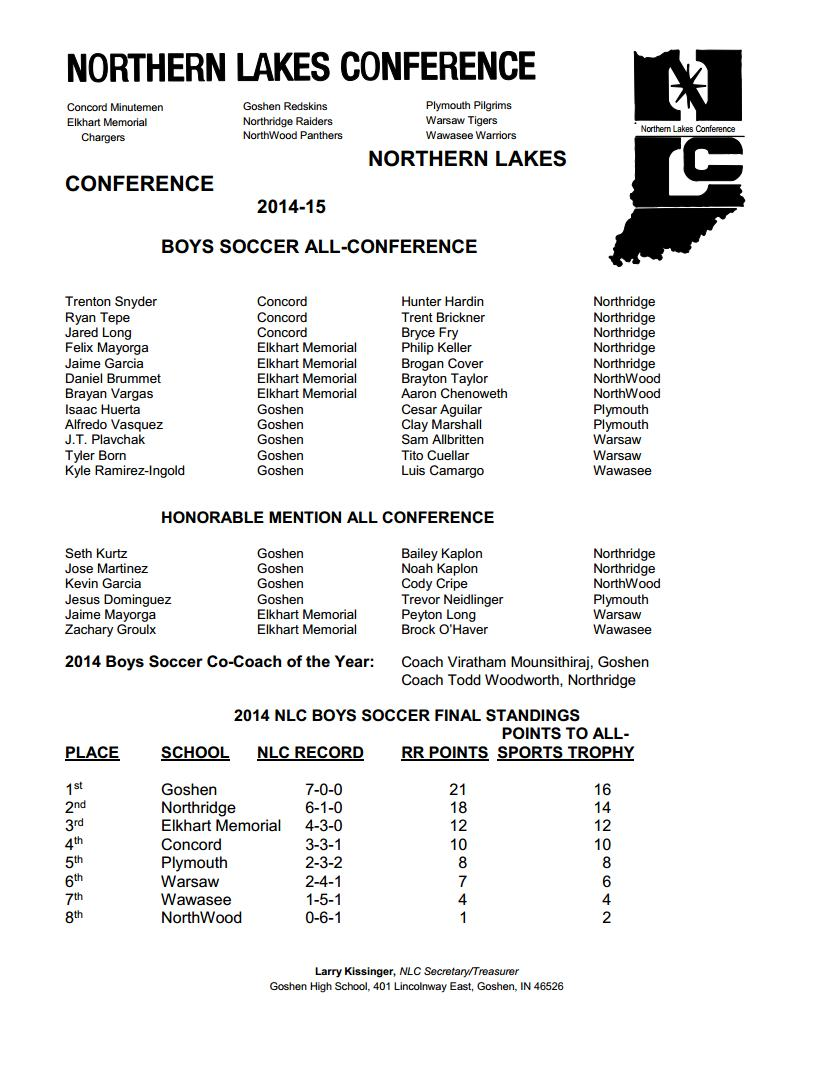 NLC Final Tallies--Boys Soccer 2014jpg_Page1